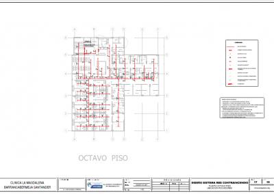 Plano red contraincendios de la unidad clínica Magdalena (Previsión futurística SAS)